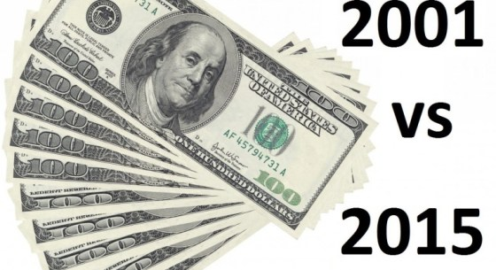 Several-100-dollar-bills3-770x420
