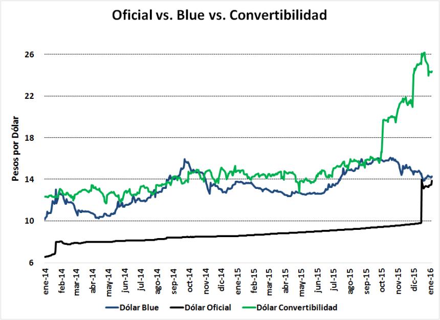 2-Convertibilidad_Dolar-16