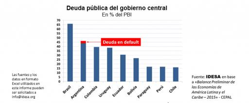 GRAFICO_Deuda_Publica_gbo_central