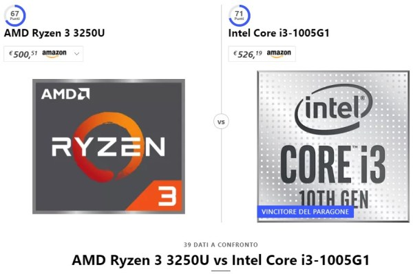 Confronto tra processori Intel e AMD