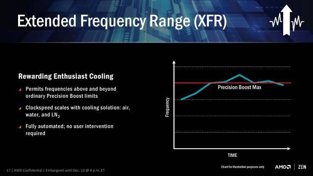 AMD Ryzen XFR auto overclock