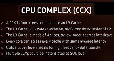 El concepto de CCX, CPU Complex. AMD Ryzen.