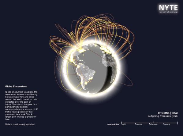 Globe encounters 01