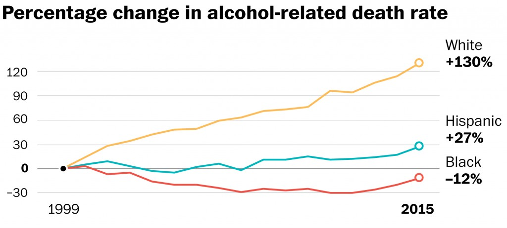 alcohol_related_deaths