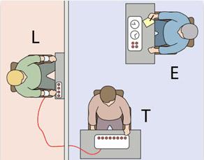 Diagramma dell'esperimento Milgram