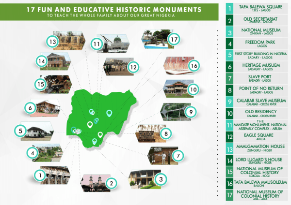 nigeria_infographic