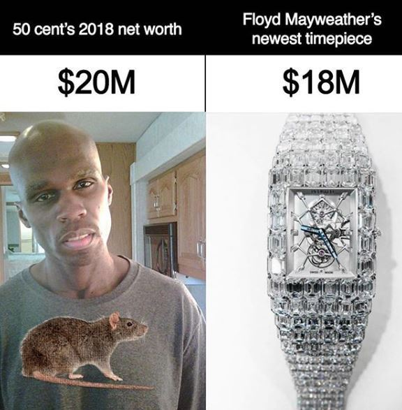 Floyd Mayweather Net Worth 2021