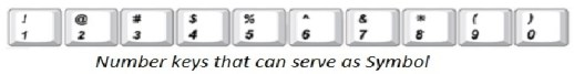 Number keys that can serve as Symbol keys