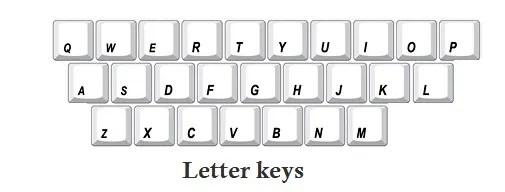 About The Computer Keyboard keys information for Kids