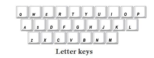 keyboard Letter keys information