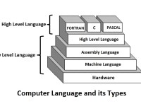 What is Human-Computer Interaction (HCI)