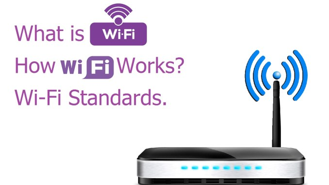Wi-Fi(Wireless Fidelity)