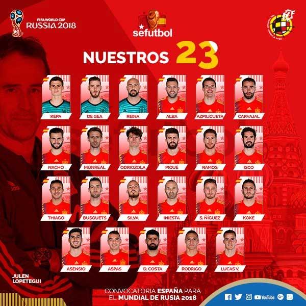 ES NOTICIA…  La lista de España para el Mundial de Rusia