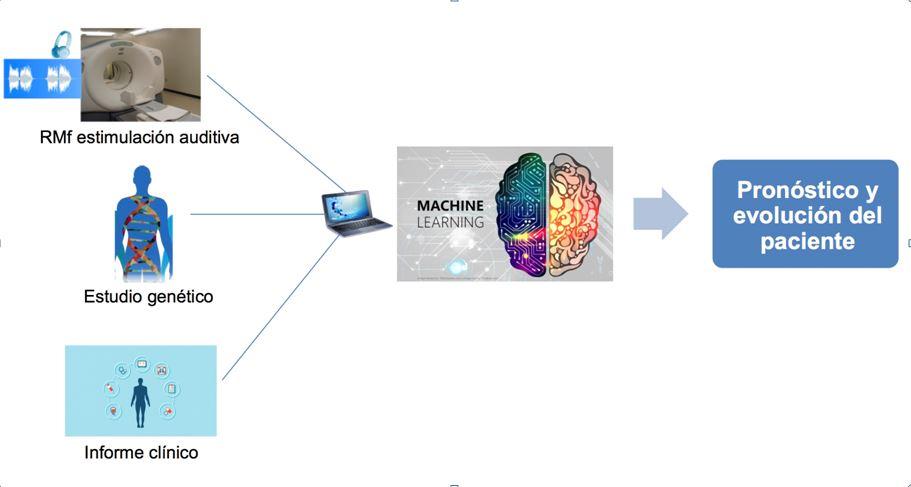 Ilustración de psicosis en Big Data/Img. Incliva
