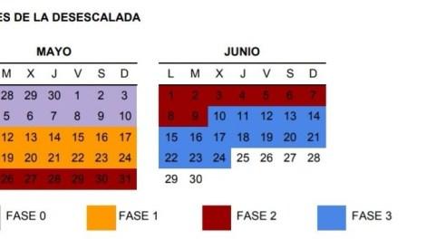 Calendario desescalada/informaValencia.com