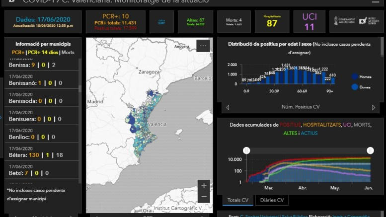Datos coronavirus Consellería de Sanidad/informaValencia.com
