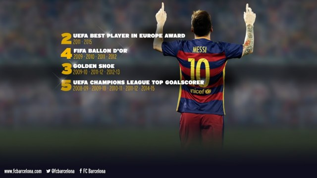 1280X720_GUARDONS_MESSI-ENG.v1440694050