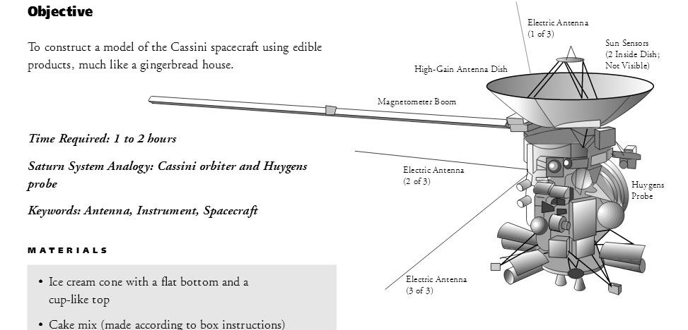 4 PDF. Modelos de Papel. Construye tu propia Cassini (en papel o comestible)