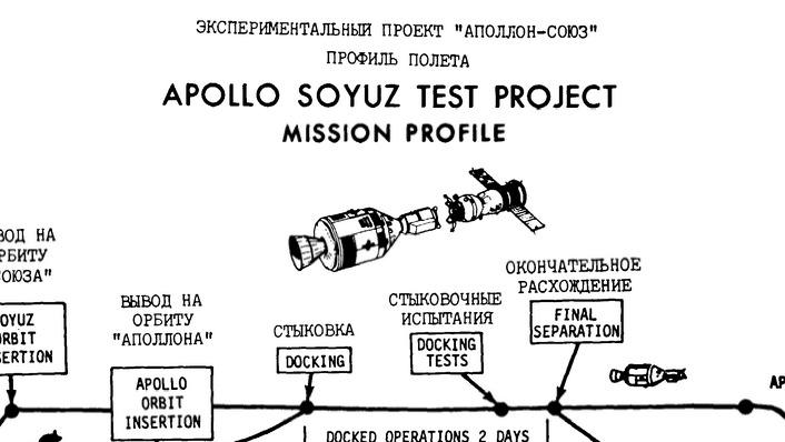 3 PDF. Design Characteristics for Soyuz and Apollo. Apollo-Soyuz Test Project