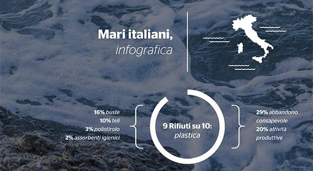 Risultati immagini per plastica mari italiani