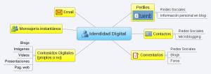 Tomada del blog Identidad digital y redes sociales con menores
