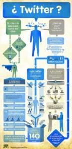 infografia_twitter