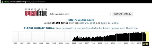 youtube en internet archive