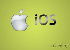 Dr. Fone primeiro software para a recuperação total de dados de qualquer dispositivo Apple.