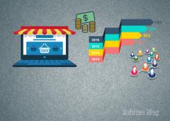 5 dicas para micro e pequenas empresas venderem mais em 2018.
