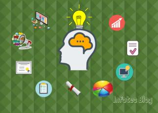Plataforma de criação de mapas mentais para Mac. - MindManager 11 - Plataforma de criação de mapas mentais para Mac.