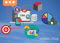 A importância do CRM para empresas pequenas.