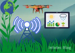 Agro 4.0 - Como a Tecnologia está ajudando no abastecimento mundial de alimentos.