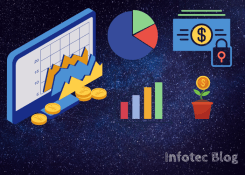 Day Trade - Riscos, Golpes e como começar no mercado financeiro de forma segura.