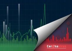 Investidores australianos apostam em recuperação econômica dentro de 2 a 3 anos após covid-19.