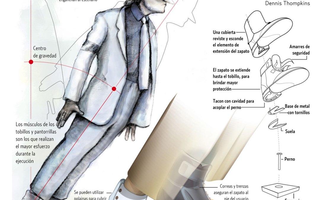 Michael Jackson: vida y obra en infografías