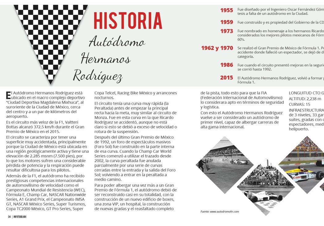 Historia del Autódromo Hermanos Rodríguez