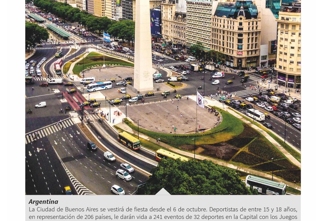 9. Argentina: Juegos Olímpicos de la Juventud