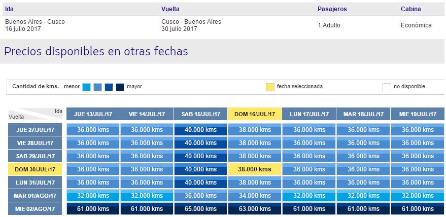 LATAM_Pass_CUZ_Cusco_2017.07_32.000_kms_Vacaciones_Julio_Invierno