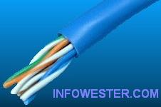 Fios de cabo de rede