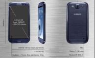 Samsung Galaxy S III Revealed