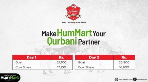 HumMart-Qurbani