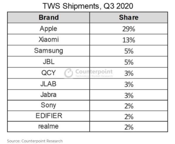 TWS-Ship