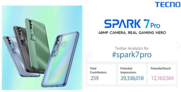 TecnoSpark7Pro-Sales