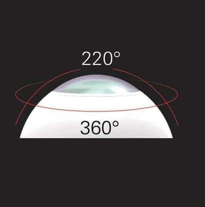 360 degree full spectrum camera camcorder nightvision