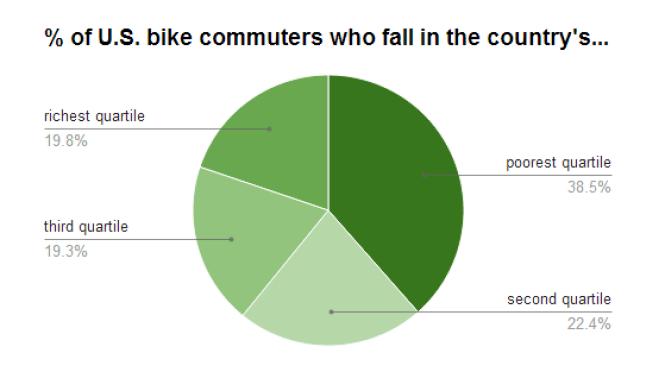 U.S. Census Transportation Planning Products