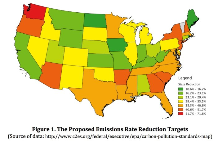 Figure 1. The Proposed Emissions Rate Reduction Targets