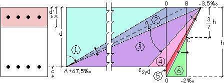 campi rottura sezione inflessa in ca.a. - ingegnerone.com