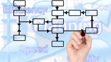 Photo of Guía para la elaboración de un diagrama de proceso basado en la norma ASME