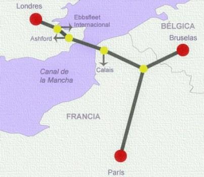 Conexiones Eurotúnel