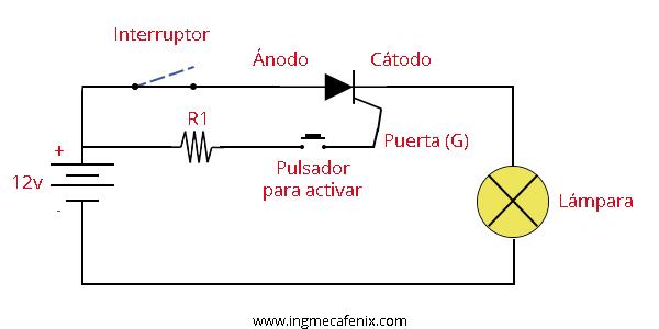 función tiristor